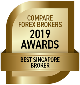 CompareForexBrokers Award